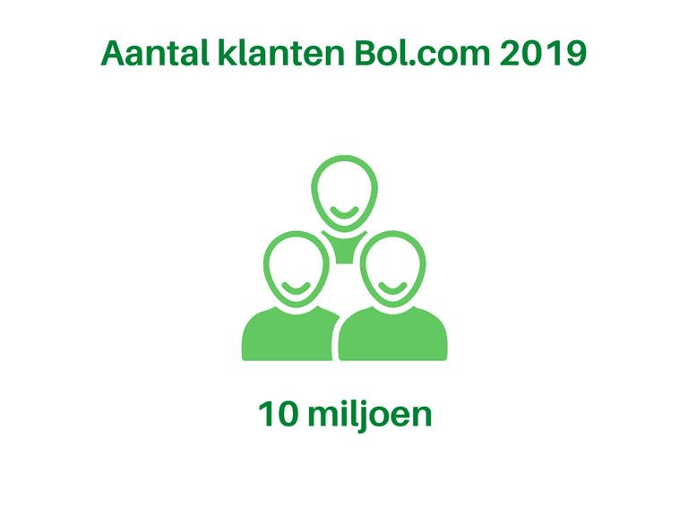 Bol.com Aantal klanten 2019