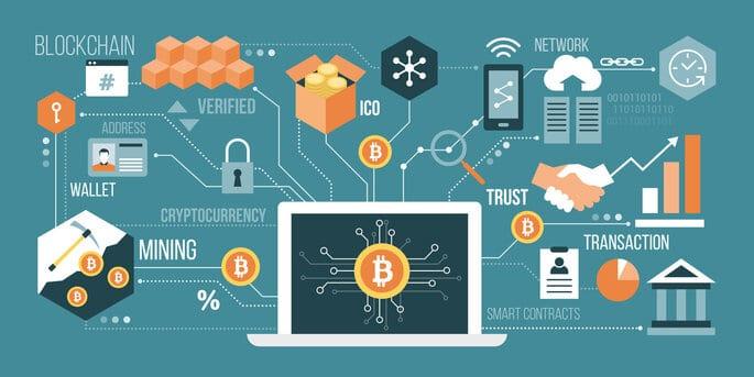 hoe crypto minen